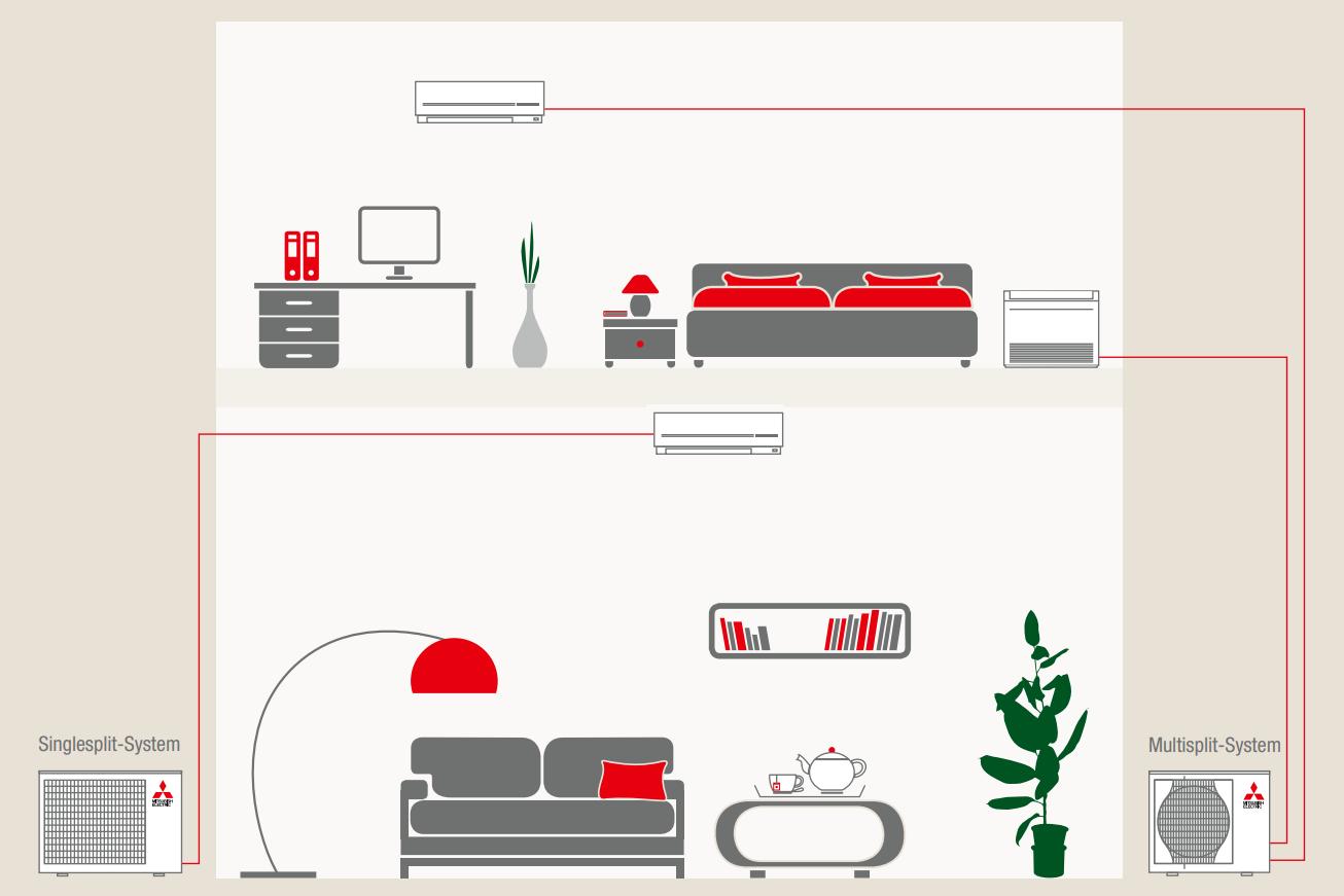 mitsubishi-basic-wohnzimmer