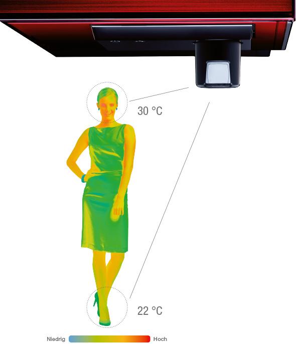 Mitsubishi-3D-Sensor