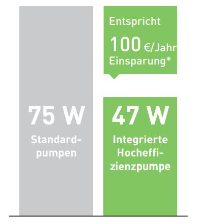 Panasonic-Aquarea-Hocheffizienzpumpe610b890c81c0d