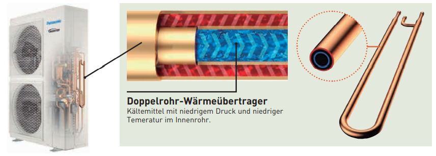 Panasonic-Aquarea-Doppelrohrw-rmetauscher